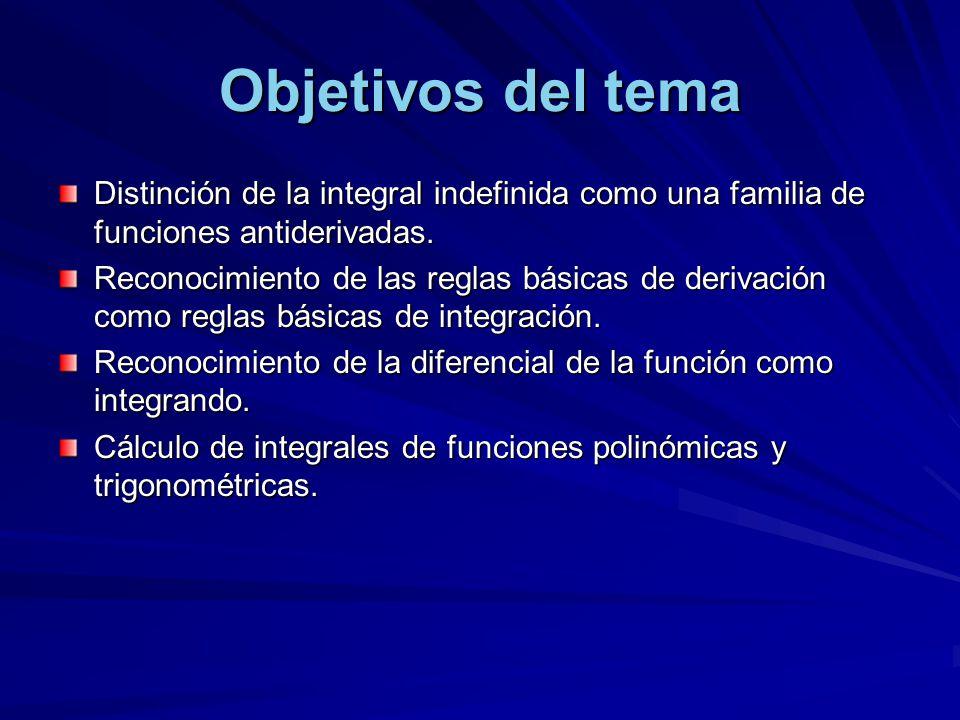 Objetivos del tema Distinción de la integral indefinida como una familia de funciones antiderivadas. Reconocimiento de las reglas básicas de derivació