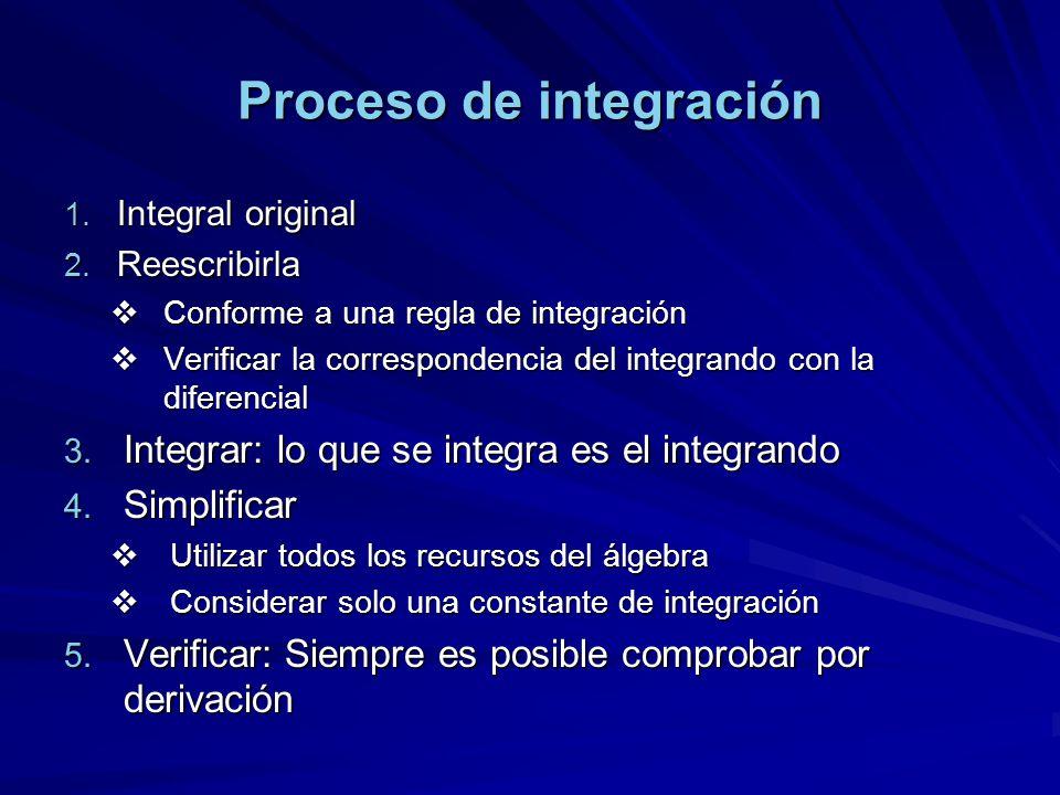 Proceso de integración 1. Integral original 2. Reescribirla Conforme a una regla de integración Conforme a una regla de integración Verificar la corre