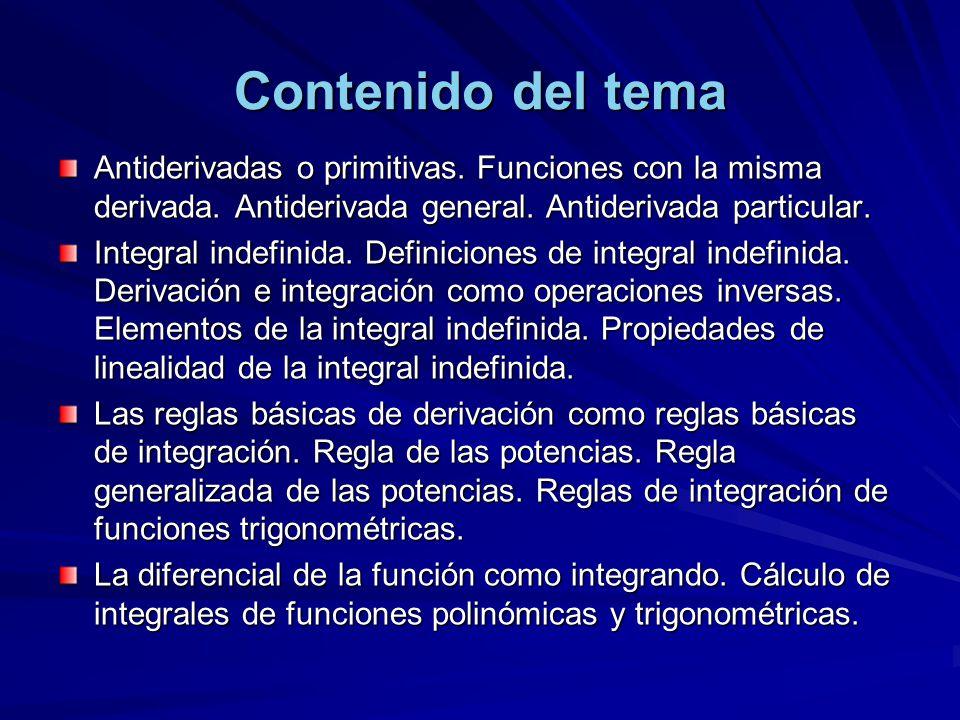 Contenido del tema Antiderivadas o primitivas. Funciones con la misma derivada. Antiderivada general. Antiderivada particular. Integral indefinida. De