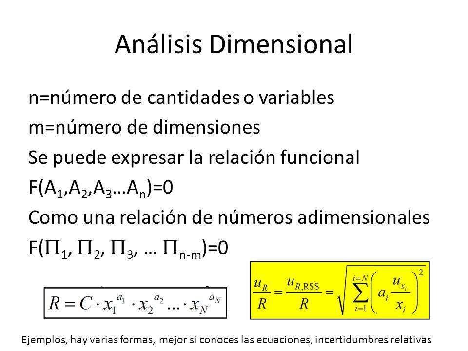 Análisis Dimensional n=número de cantidades o variables m=número de dimensiones Se puede expresar la relación funcional F(A 1,A 2,A 3 …A n )=0 Como un
