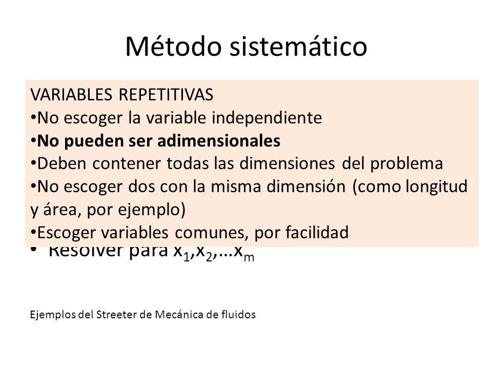 Método sistemático Calcular n (número de variables), m (número de dimensiones, y n-m=número de s Escoger m variables repetitivas y hacer un a la vez con cada una de las restantes Hacer las ecs.