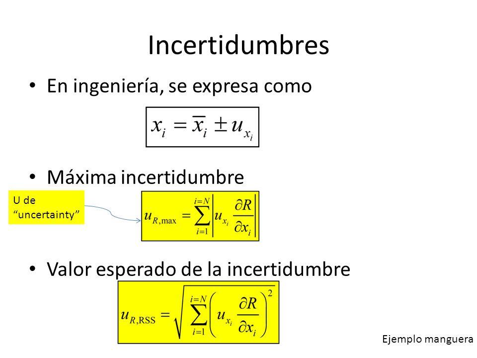 Incertidumbres En ingeniería, se expresa como Máxima incertidumbre Valor esperado de la incertidumbre Ejemplo manguera U de uncertainty