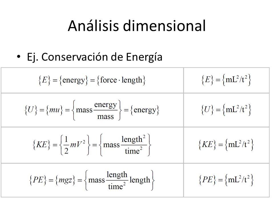 Análisis Dimensional n=número de cantidades o variables m=número de dimensiones Se puede expresar la relación funcional F(A 1,A 2,A 3 …A n )=0 Como una relación de números adimensionales F( 1, 2, 3, … n-m )=0 Ejemplos, hay varias formas, mejor si conoces las ecuaciones, incertidumbres relativas