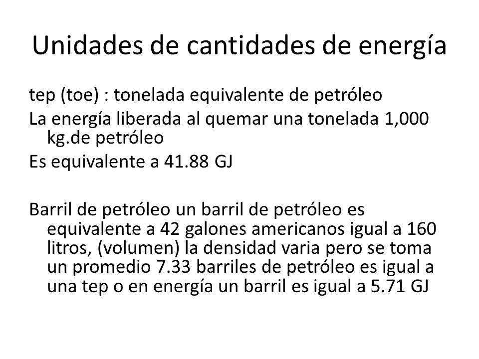 Unidades de cantidades de energía tep (toe) : tonelada equivalente de petróleo La energía liberada al quemar una tonelada 1,000 kg.de petróleo Es equi