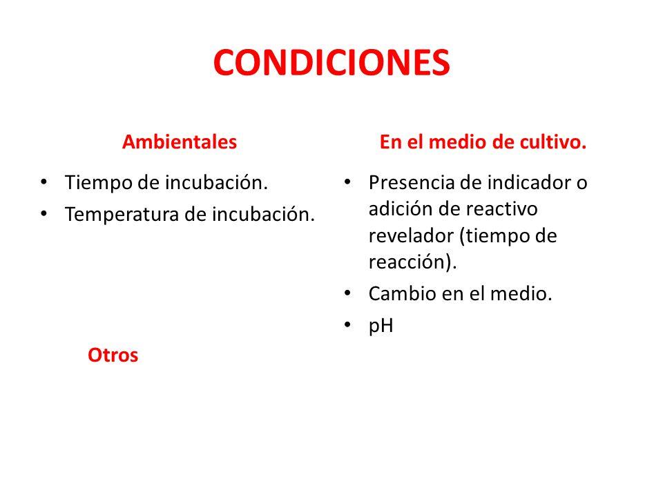 CONDICIONES Ambientales Tiempo de incubación.Temperatura de incubación.