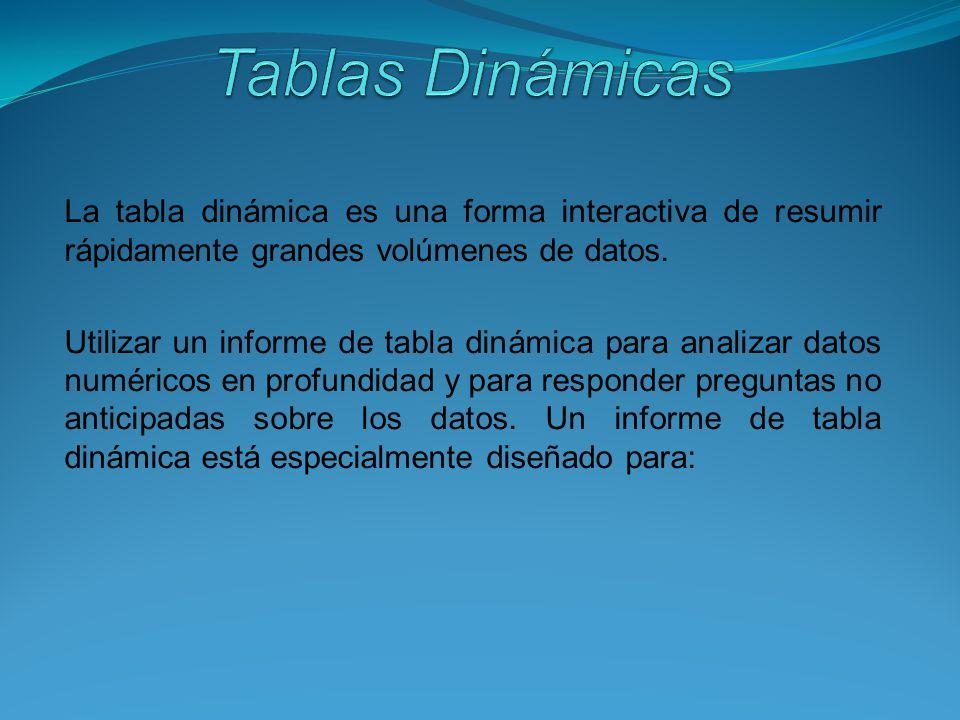 La tabla dinámica es una forma interactiva de resumir rápidamente grandes volúmenes de datos.