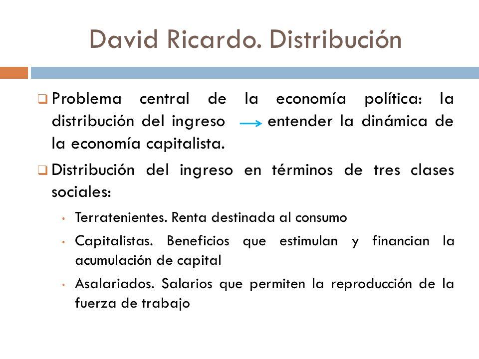 Teoría de población de Malthus Teoría de la renta diferencial División del ingreso entre renta, beneficios y salarios Bases del enfoque de David Ricardo