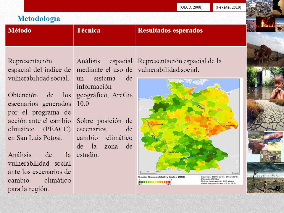 Metodología MétodoTécnicaResultados esperados Representación espacial del índice de vulnerabilidad social. Obtención de los escenarios generados por e