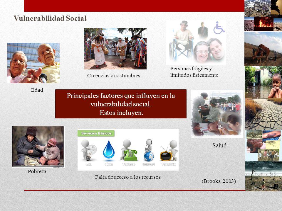 Vulnerabilidad Social (Brooks, 2003) Principales factores que influyen en la vulnerabilidad social. Estos incluyen: Falta de acceso a los recursos Pob