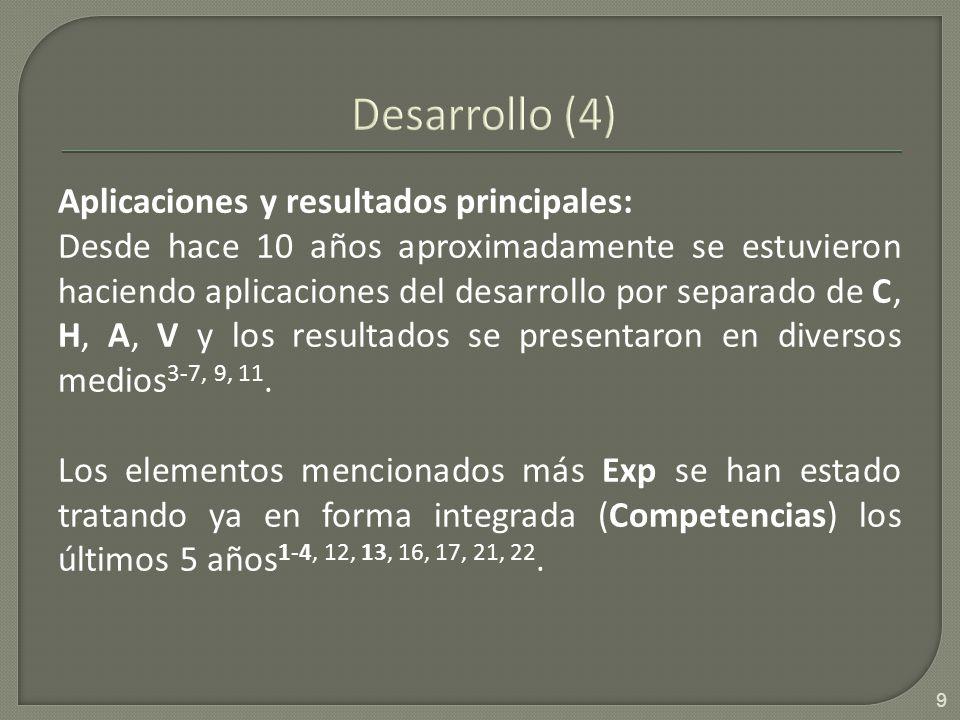 Aplicaciones y resultados principales: Desde hace 10 años aproximadamente se estuvieron haciendo aplicaciones del desarrollo por separado de C, H, A, V y los resultados se presentaron en diversos medios 3-7, 9, 11.