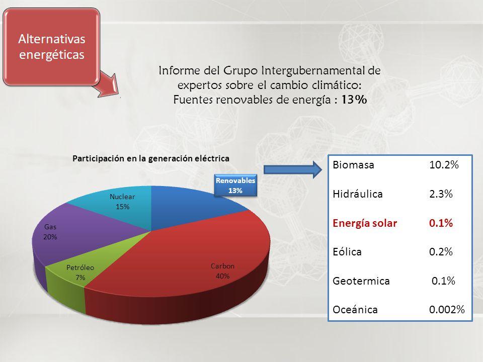 Fuentes renovables de energía Energía SOLAR: 0.1% Energía Solar FotovoltáicoTérmico Energía Solar FotovoltáicoTérmico Aplicaciones Químicas Solares Fase de Investigación Mundial Desarrollo muy escaso