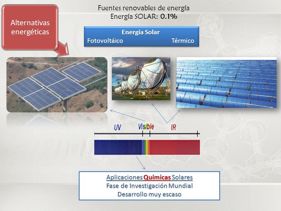 SueloAguaAire Causa principal: Cambio Climático Causas no visibles aún: Contaminantes emergentes El agua no se ceea ni se destruye, sólo se contamina