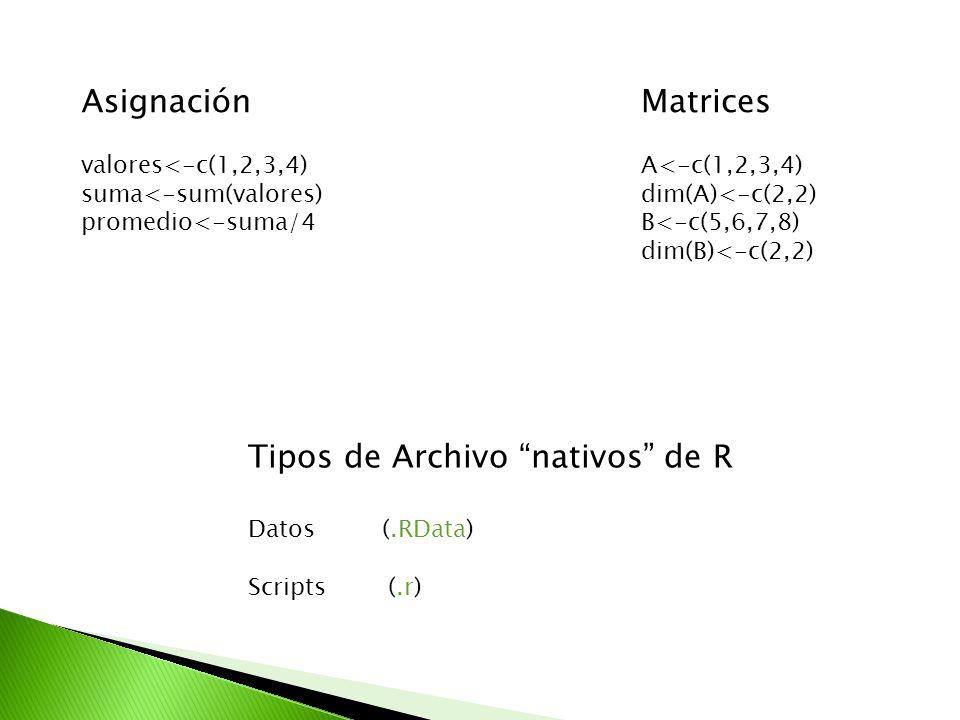 Asignación valores<-c(1,2,3,4) suma<-sum(valores) promedio<-suma/4 Matrices A<-c(1,2,3,4) dim(A)<-c(2,2) B<-c(5,6,7,8) dim(B)<-c(2,2) Tipos de Archivo