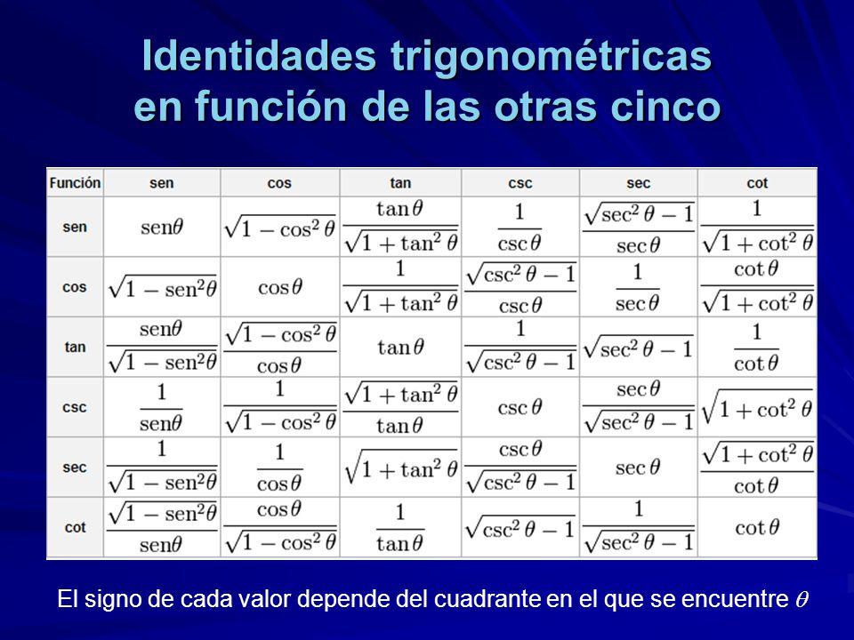 Identidades trigonométricas en función de las otras cinco El signo de cada valor depende del cuadrante en el que se encuentre