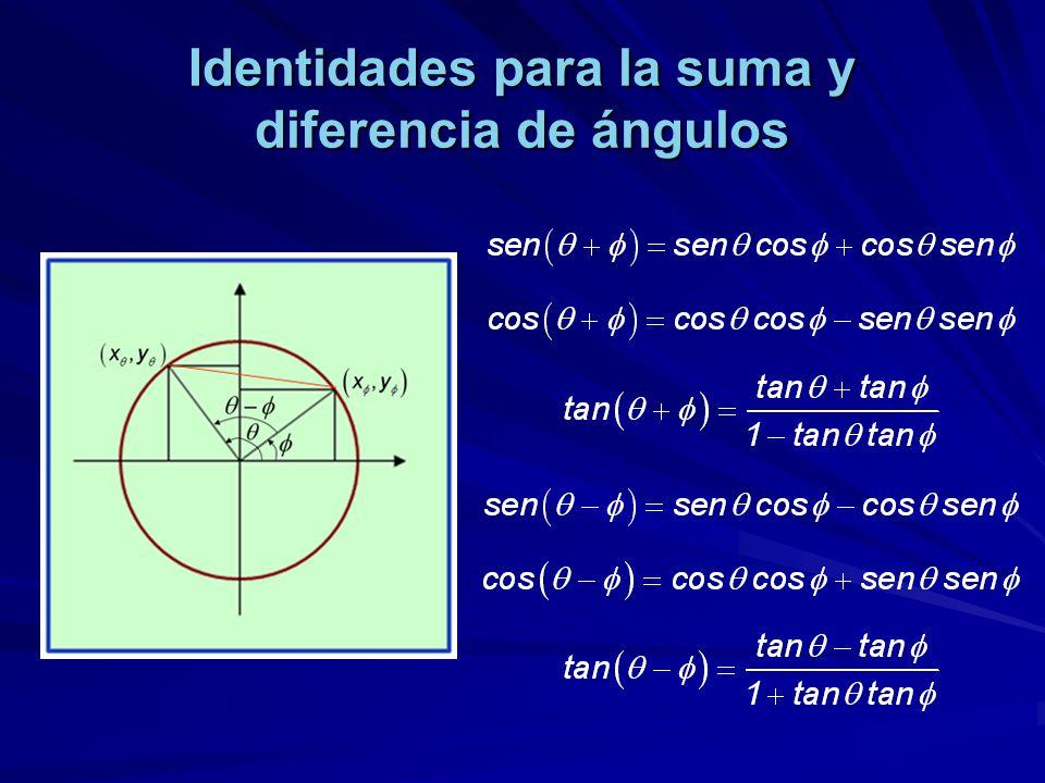 Identidades para la suma y diferencia de ángulos