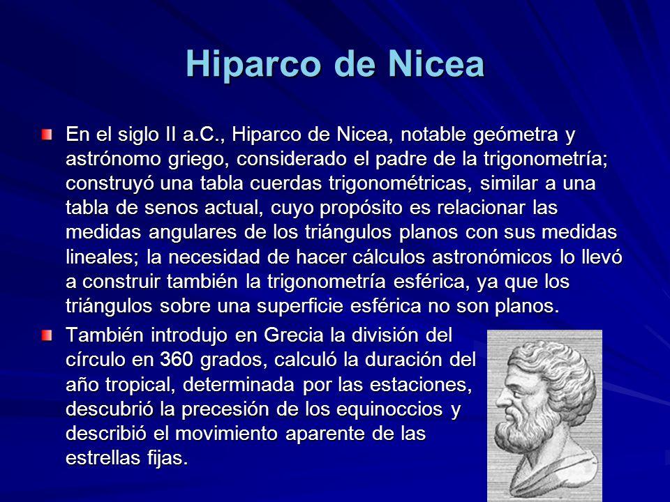 Hiparco de Nicea En el siglo II a.C., Hiparco de Nicea, notable geómetra y astrónomo griego, considerado el padre de la trigonometría; construyó una t