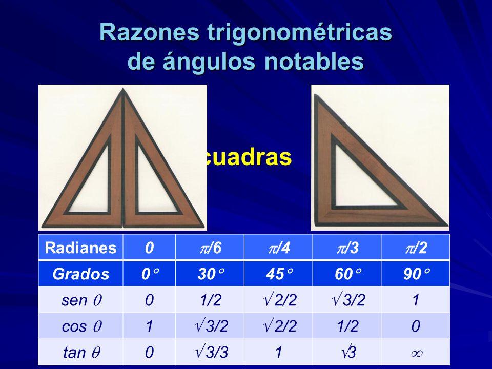 Escuadras Razones trigonométricas de ángulos notables Radianes0 /6 /4 /3 /2 Grados 0 30 45 60 90 sen 01/2 2/2 3/2 1 cos 1 3/2 2/2 1/20 tan 0 3/3 1 3
