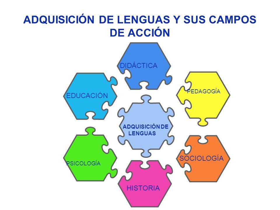 ADQUISICIÓN DE LENGUAS HISTORIA PSICOLOGÍA EDUCACIÓN SOCIOLOGÍA DIDÁCTICA PEDAGOGÍA ADQUISICIÓN DE LENGUAS Y SUS CAMPOS DE ACCIÓN