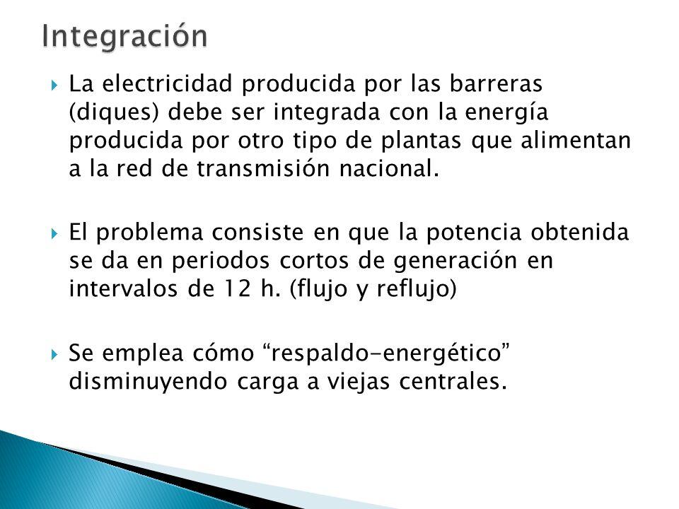 La electricidad producida por las barreras (diques) debe ser integrada con la energía producida por otro tipo de plantas que alimentan a la red de transmisión nacional.