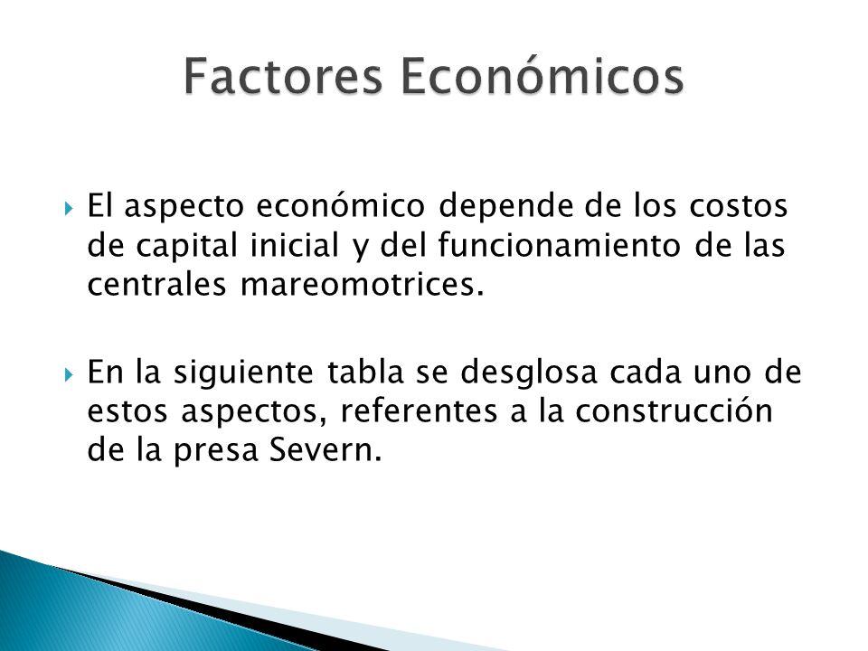 El aspecto económico depende de los costos de capital inicial y del funcionamiento de las centrales mareomotrices.
