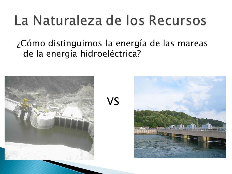 Longitud del dique Superficie del embalse Nivel mínimo de agua Amplitud de la marea Lugares destacados para el desarrollo de centrales mareomotrices