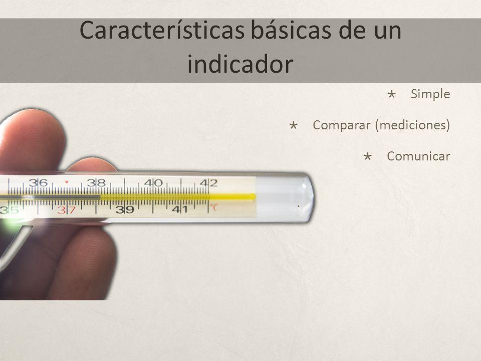 Características básicas de un indicador Simple Comparar (mediciones) Comunicar