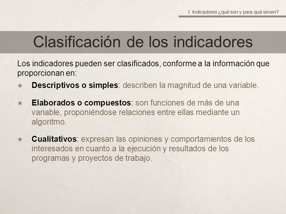 Clasificación de los indicadores Descriptivos o simples: describen la magnitud de una variable.