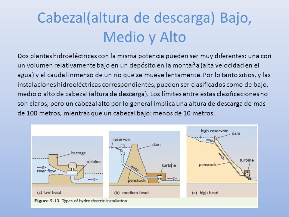 Cabezal(altura de descarga) Bajo, Medio y Alto Dos plantas hidroeléctricas con la misma potencia pueden ser muy diferentes: una con un volumen relativ