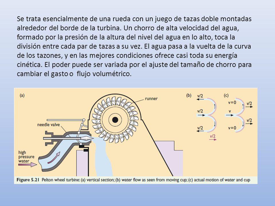 Se trata esencialmente de una rueda con un juego de tazas doble montadas alrededor del borde de la turbina. Un chorro de alta velocidad del agua, form