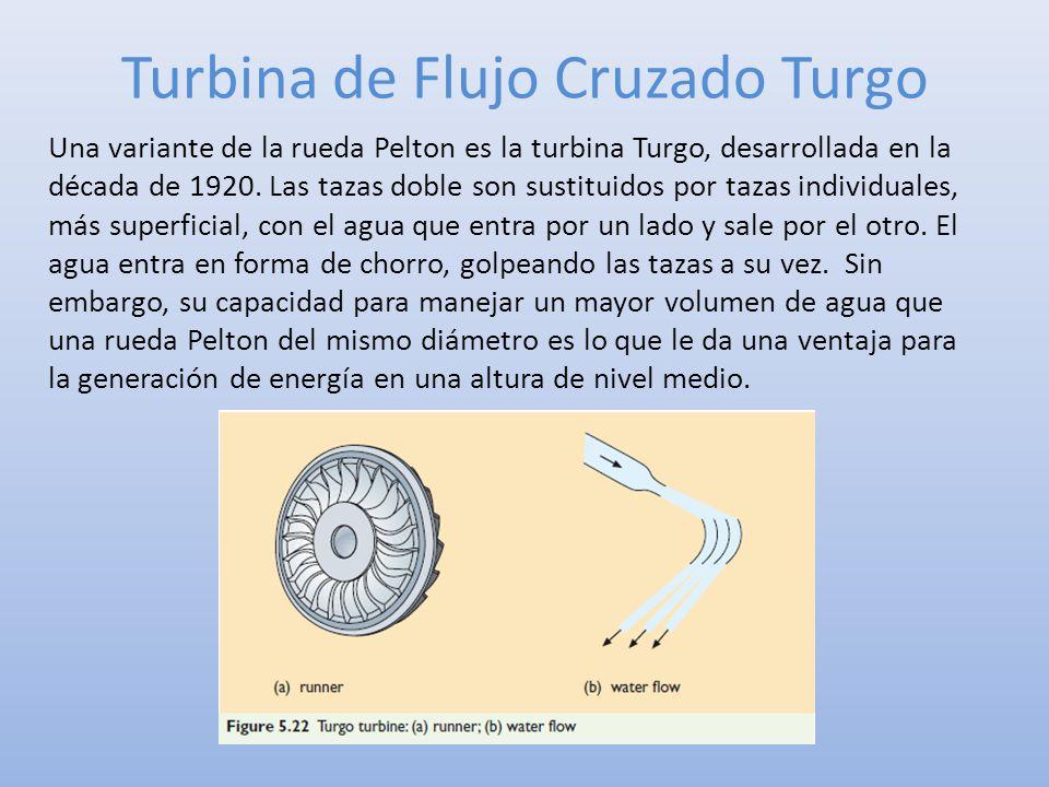 Turbina de Flujo Cruzado Turgo Una variante de la rueda Pelton es la turbina Turgo, desarrollada en la década de 1920. Las tazas doble son sustituidos