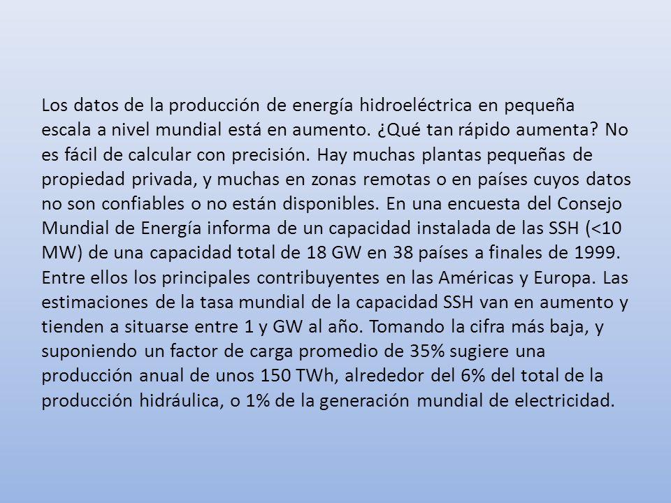 Los datos de la producción de energía hidroeléctrica en pequeña escala a nivel mundial está en aumento. ¿Qué tan rápido aumenta? No es fácil de calcul