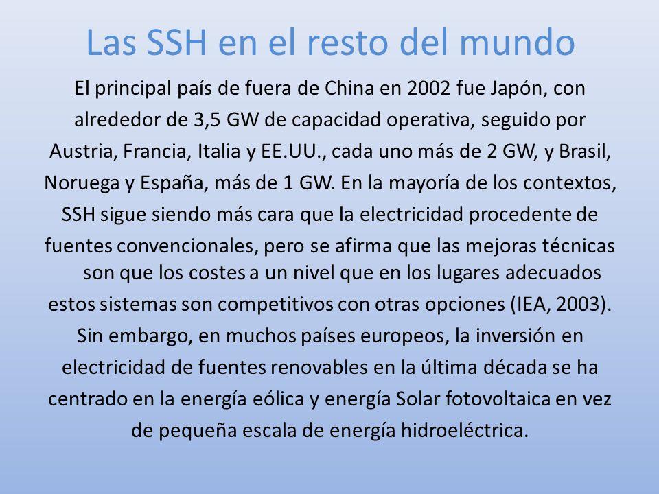 Las SSH en el resto del mundo El principal país de fuera de China en 2002 fue Japón, con alrededor de 3,5 GW de capacidad operativa, seguido por Austr