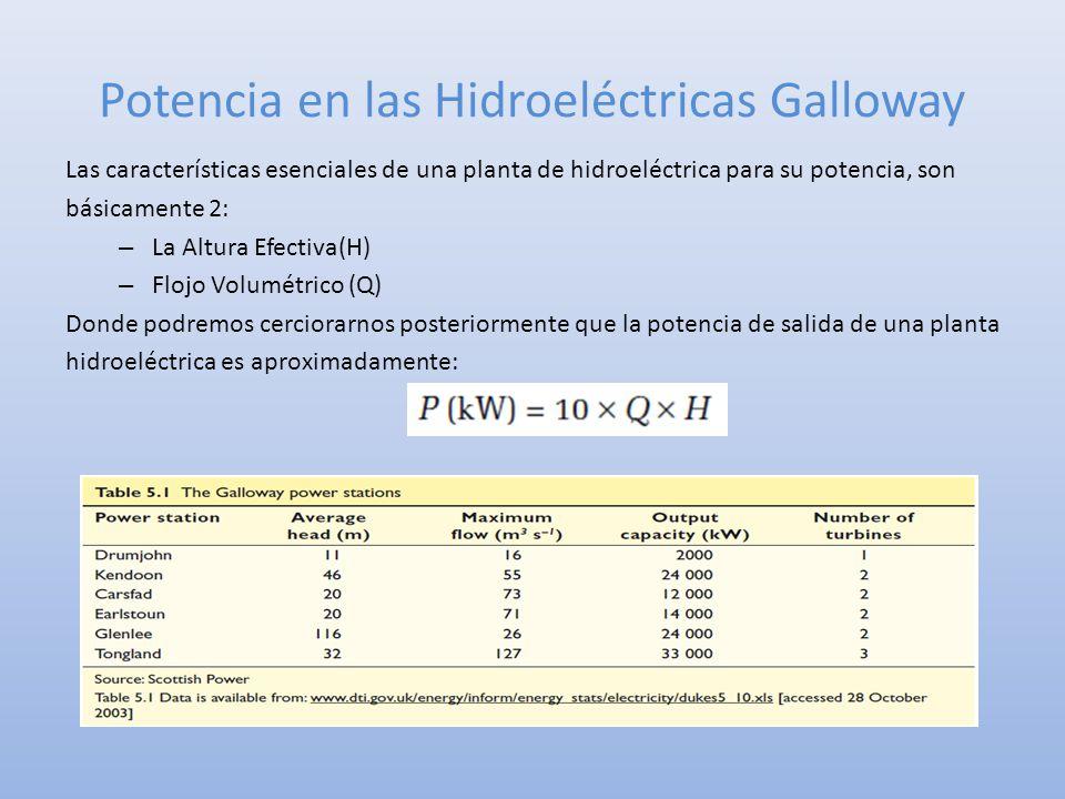 Potencia en las Hidroeléctricas Galloway Las características esenciales de una planta de hidroeléctrica para su potencia, son básicamente 2: – La Altu