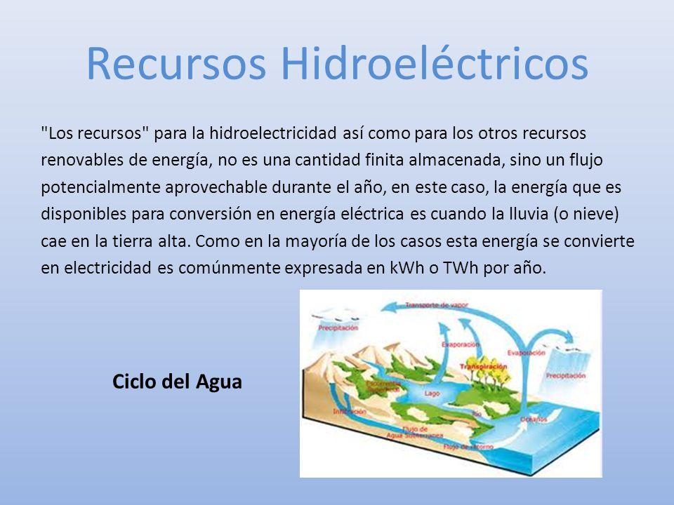 Recursos Hidroeléctricos