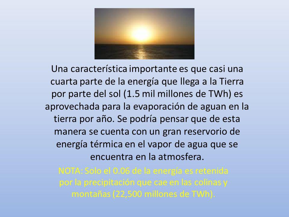 Una característica importante es que casi una cuarta parte de la energía que llega a la Tierra por parte del sol (1.5 mil millones de TWh) es aprovech