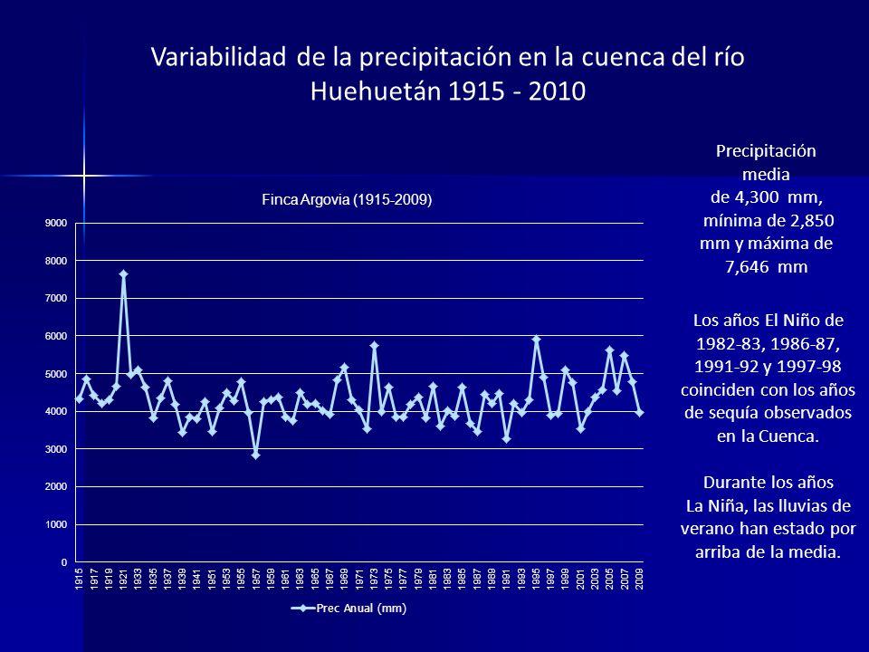 Variabilidad de la precipitación en la cuenca del río Huehuetán 1915 - 2010 Los años El Niño de 1982-83, 1986-87, 1991-92 y 1997-98 coinciden con los años de sequía observados en la Cuenca.