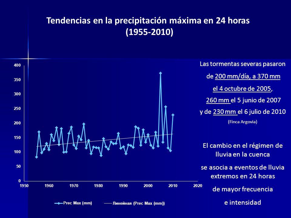 Tendencias en la precipitación máxima en 24 horas (1955-2010) Las tormentas severas pasaron de 200 mm/día, a 370 mm el 4 octubre de 2005, 260 mm el 5 junio de 2007 y de 230 mm el 6 julio de 2010 (Finca Argovia) El cambio en el régimen de lluvia en la cuenca se asocia a eventos de lluvia extremos en 24 horas de mayor frecuencia e intensidad