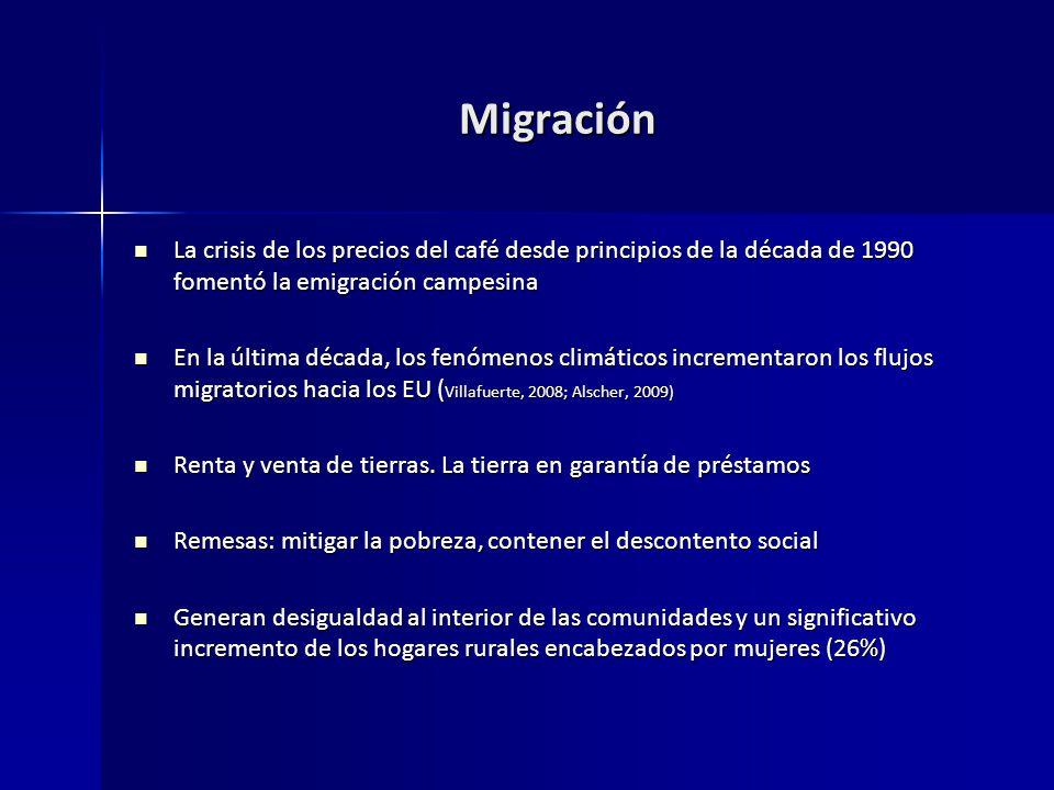 Migración La crisis de los precios del café desde principios de la década de 1990 fomentó la emigración campesina La crisis de los precios del café desde principios de la década de 1990 fomentó la emigración campesina En la última década, los fenómenos climáticos incrementaron los flujos migratorios hacia los EU ( Villafuerte, 2008; Alscher, 2009) En la última década, los fenómenos climáticos incrementaron los flujos migratorios hacia los EU ( Villafuerte, 2008; Alscher, 2009) Renta y venta de tierras.