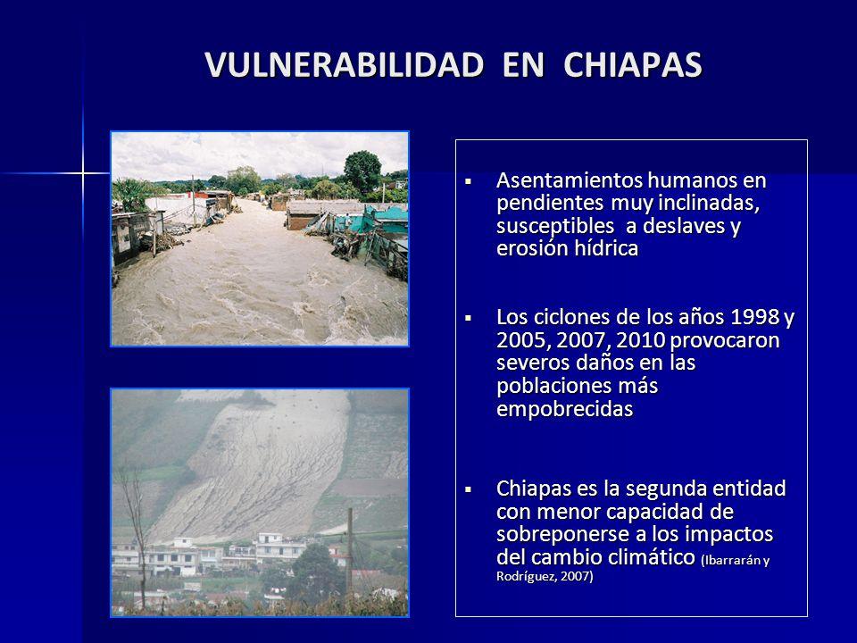 VULNERABILIDAD EN CHIAPAS Asentamientos humanos en pendientes muy inclinadas, susceptibles a deslaves y erosión hídrica Asentamientos humanos en pendientes muy inclinadas, susceptibles a deslaves y erosión hídrica Los ciclones de los años 1998 y 2005, 2007, 2010 provocaron severos daños en las poblaciones más empobrecidas Los ciclones de los años 1998 y 2005, 2007, 2010 provocaron severos daños en las poblaciones más empobrecidas Chiapas es la segunda entidad con menor capacidad de sobreponerse a los impactos del cambio climático (Ibarrarán y Rodríguez, 2007) Chiapas es la segunda entidad con menor capacidad de sobreponerse a los impactos del cambio climático (Ibarrarán y Rodríguez, 2007)