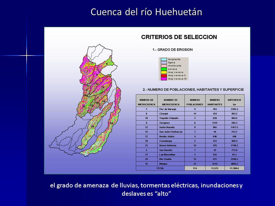 Cuenca del río Huehuetán el grado de amenaza de lluvias, tormentas eléctricas, inundaciones y deslaves es alto