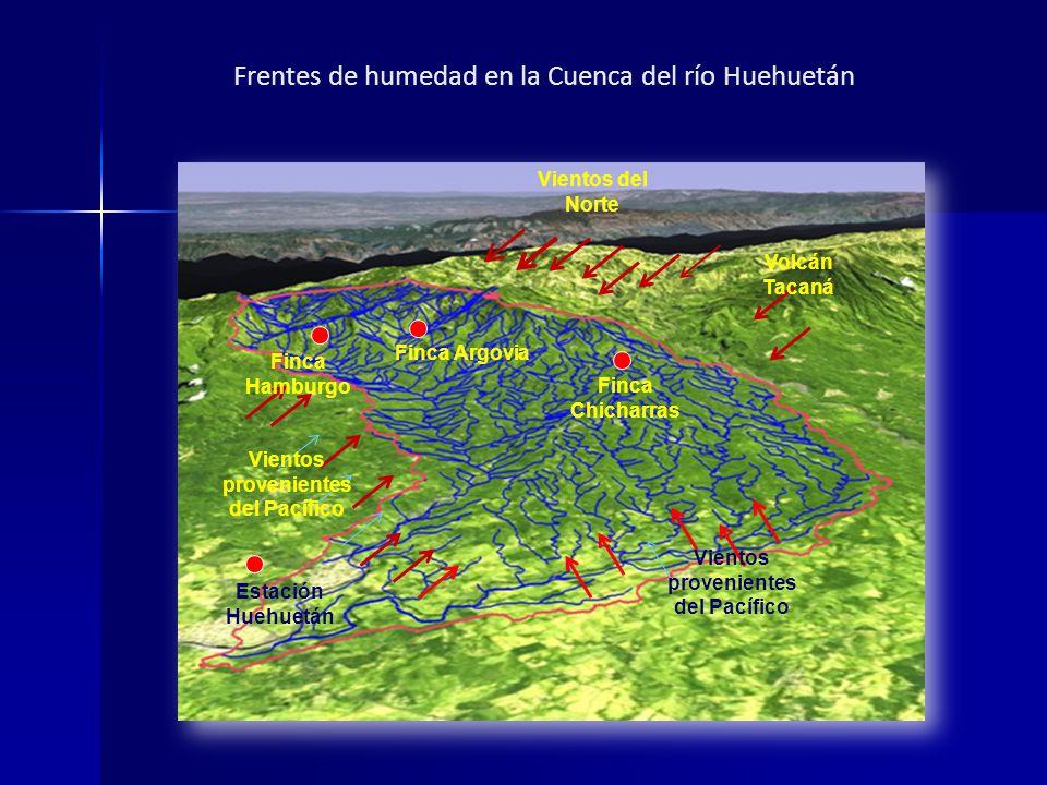 Vientos del Norte Vientos provenientes del Pacífico Volcán Tacaná Finca Chicharras Finca Argovia Finca Hamburgo Estación Huehuetán Frentes de humedad en la Cuenca del río Huehuetán