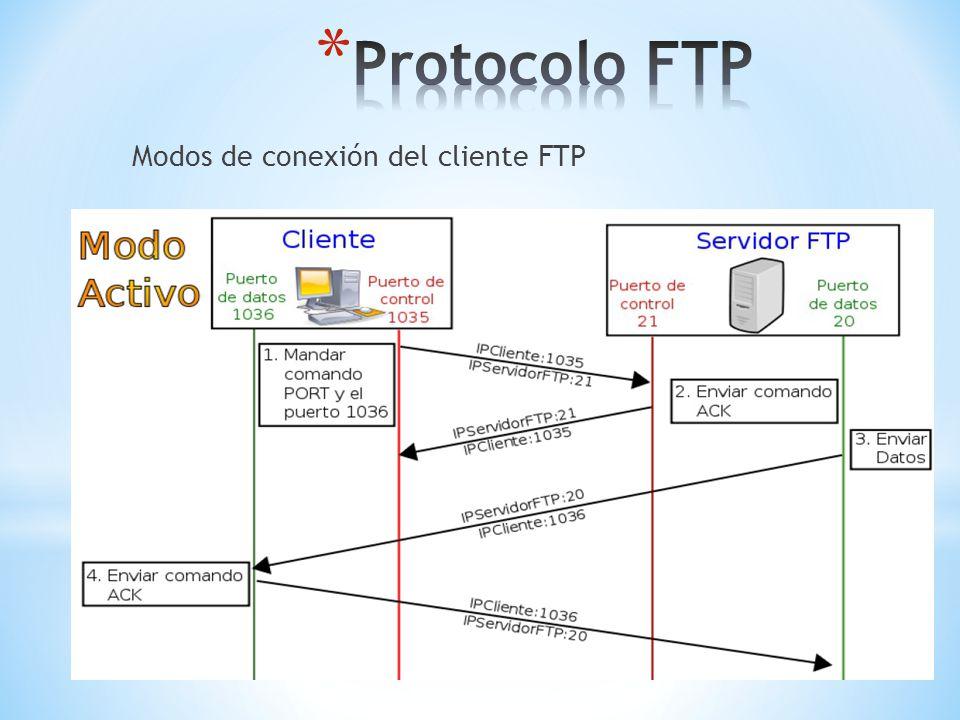 Modos de conexión del cliente FTP
