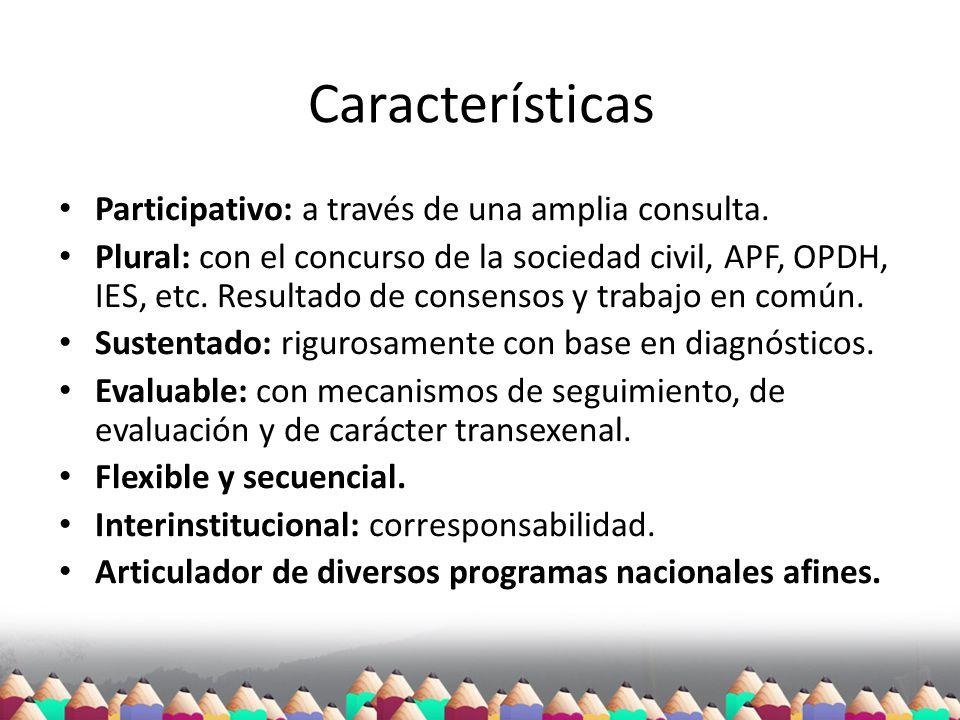 Características Participativo: a través de una amplia consulta. Plural: con el concurso de la sociedad civil, APF, OPDH, IES, etc. Resultado de consen