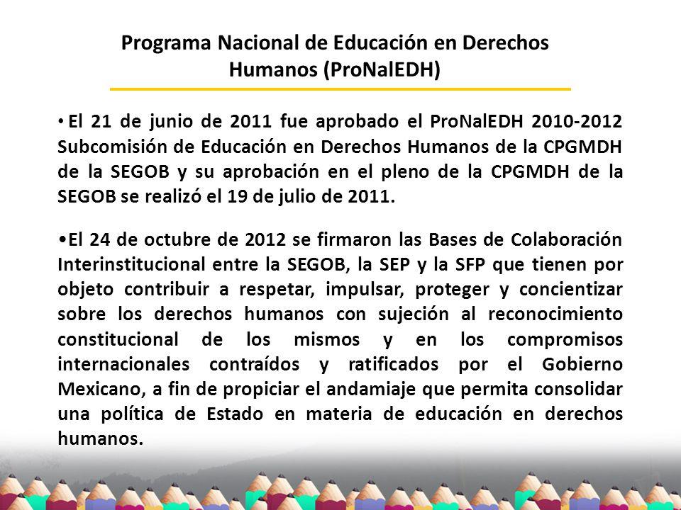 Programa Nacional de Educación en Derechos Humanos (ProNalEDH) El 21 de junio de 2011 fue aprobado el ProNalEDH 2010-2012 Subcomisión de Educación en