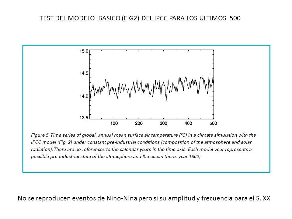 No se reproducen eventos de Nino-Nina pero si su amplitud y frecuencia para el S. XX TEST DEL MODELO BASICO (FIG2) DEL IPCC PARA LOS ULTIMOS 500
