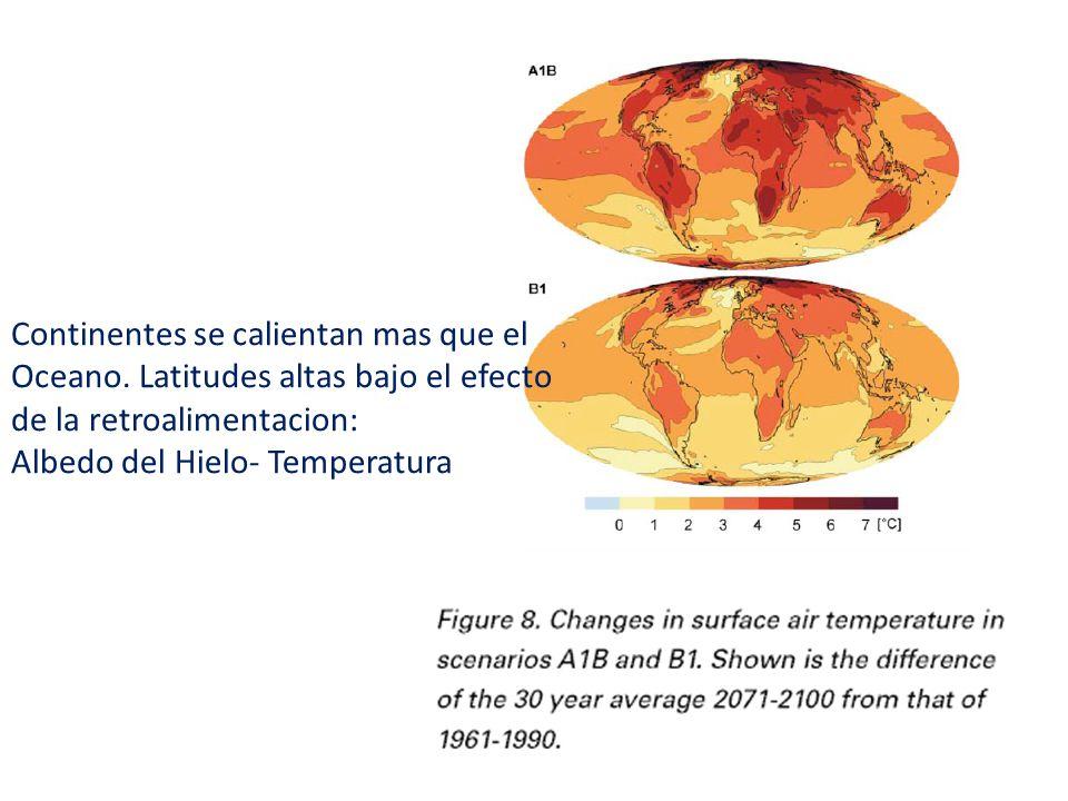 Continentes se calientan mas que el Oceano. Latitudes altas bajo el efecto de la retroalimentacion: Albedo del Hielo- Temperatura