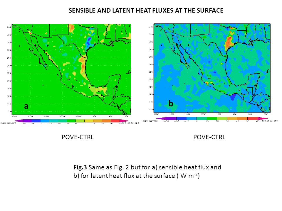Fig.3 Same as Fig. 2 but for a) sensible heat flux and b) for latent heat flux at the surface ( W m -2 ) SENSIBLE AND LATENT HEAT FLUXES AT THE SURFAC