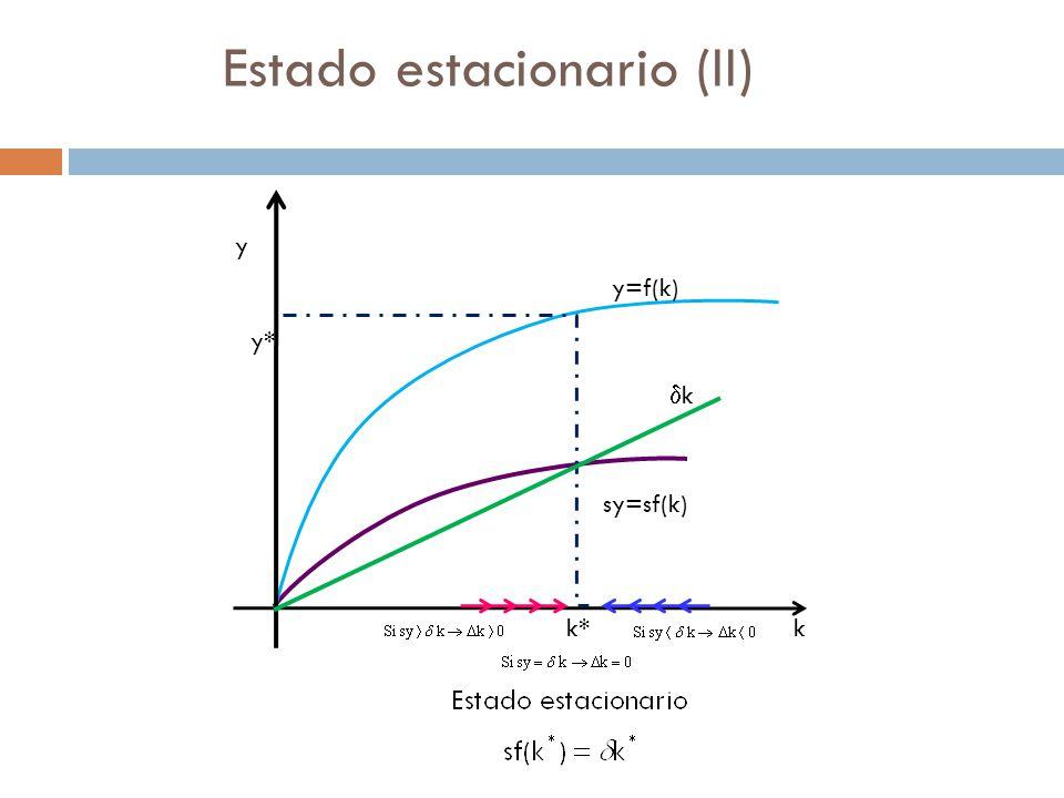 Estado estacionario (II) y y* k* k k sy=sf(k) y=f(k)