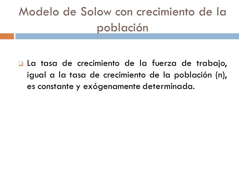 Modelo de Solow con crecimiento de la población La tasa de crecimiento de la fuerza de trabajo, igual a la tasa de crecimiento de la población (n), es constante y exógenamente determinada.