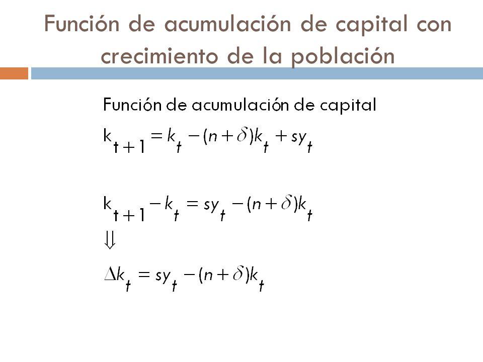 Función de acumulación de capital con crecimiento de la población